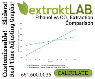 ethanol co2 comparison