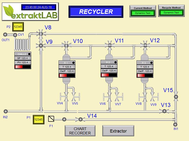 Extractor recycler screen