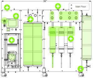 Supercritical CO2 Machine Tour ExtraktLAB
